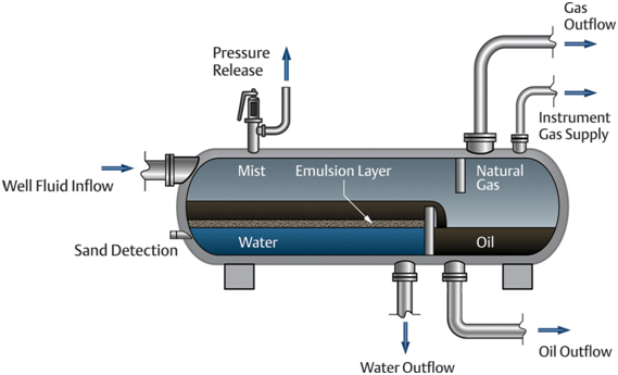 Addition Water Treatment Plant Process Diagram As Well Water Treatment